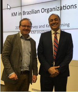Knowledge Management in Brazilian Organizations - GfWM